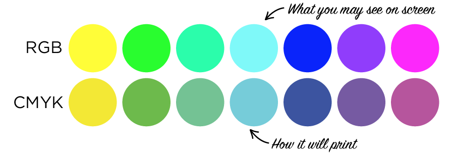 RGB-to-CMYK-color-shifts